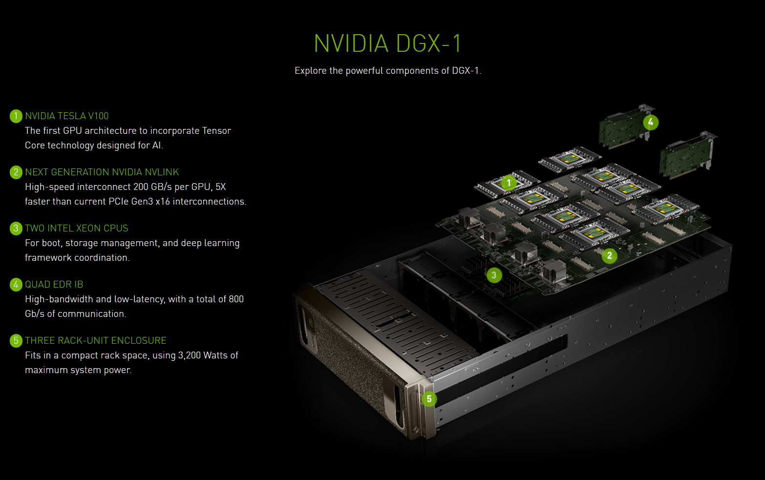 Nvidia Volta Tesla V100 Powers Next Gen Dgx 1 And Hgx 1