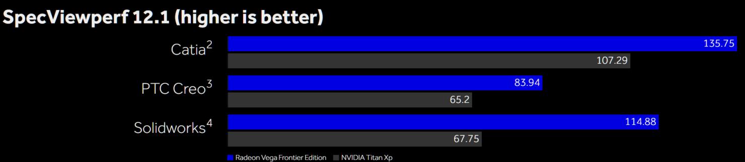 radeon-vega-frontier-edition_performance