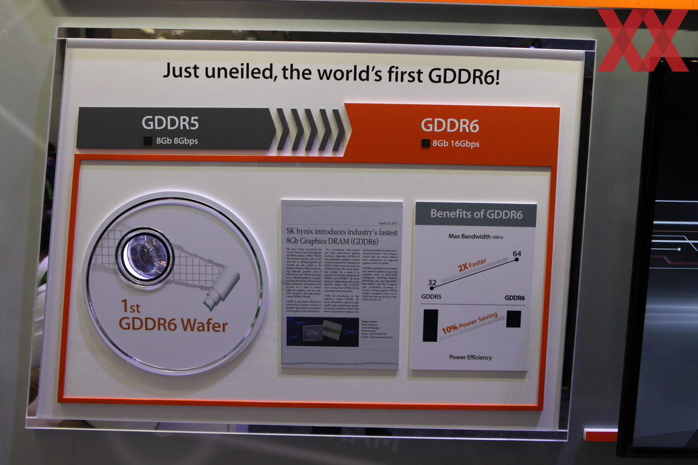 SK Hynix unveiled the first GDDR6 16 Gbps DRAM at GTC 2017.