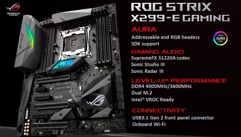 Intel X299 Motherboards Pictured From ASUS, ASRock, Gigabyte, More