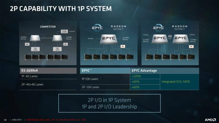 amd-epyc-processors_19