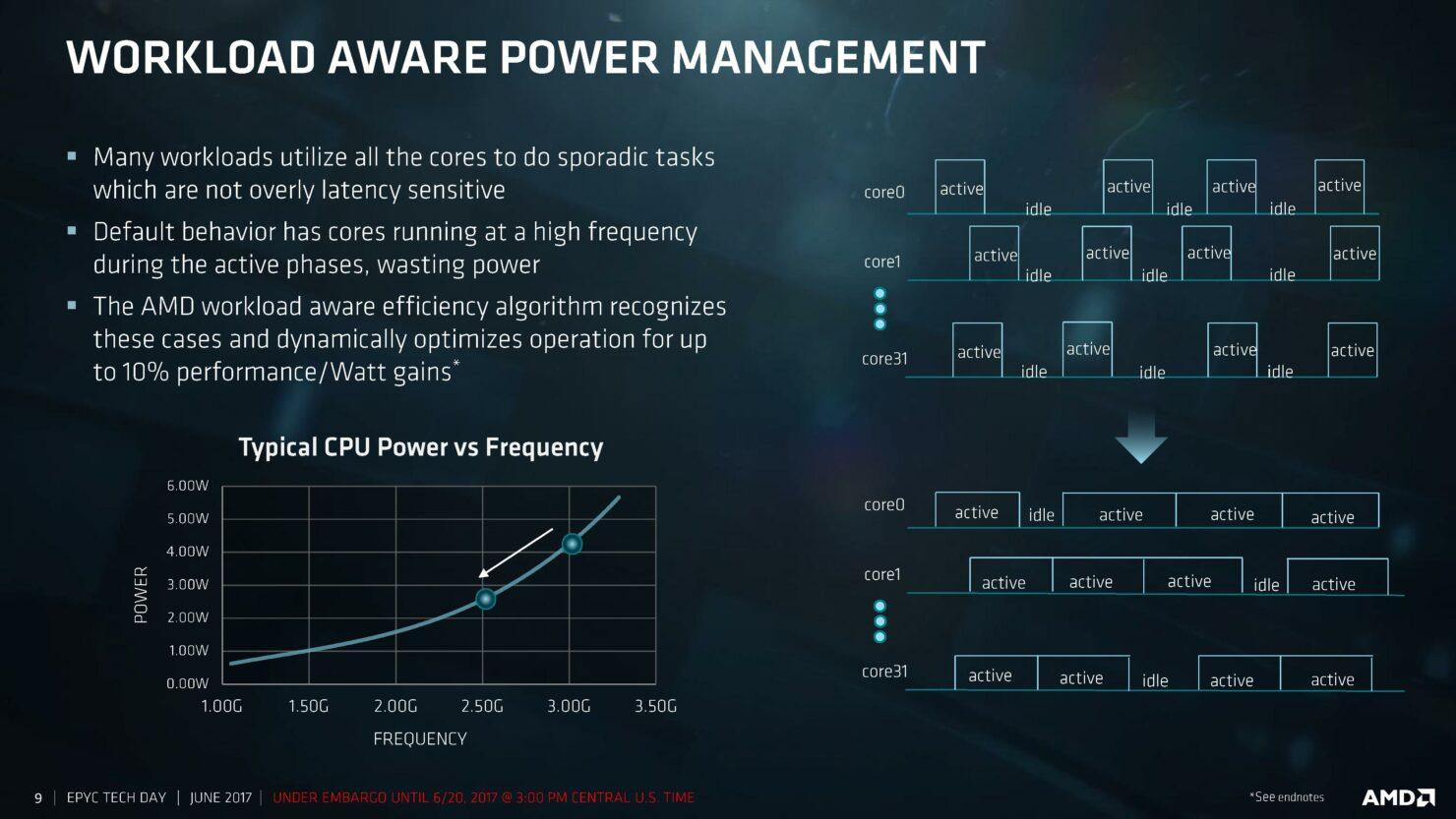 amd-epyc-processors_7
