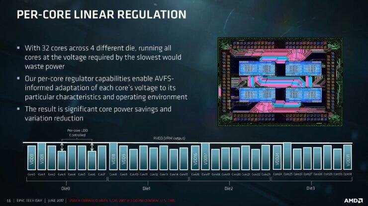 amd-epyc-processors_8