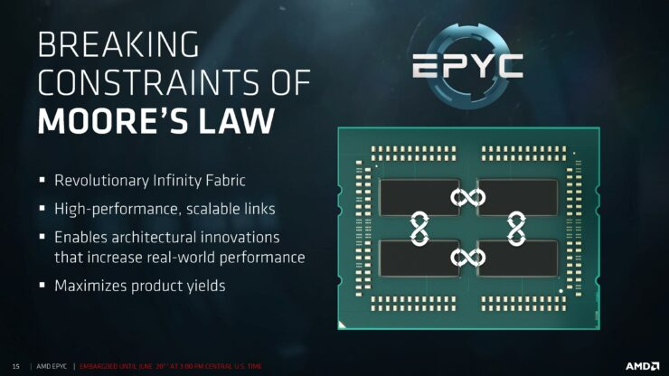 amd-epyc-processors_9