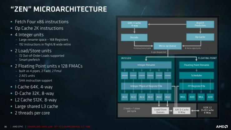 amd-epyc-processors_slide_10