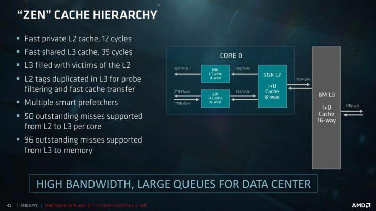 amd-epyc-processors_slide_15