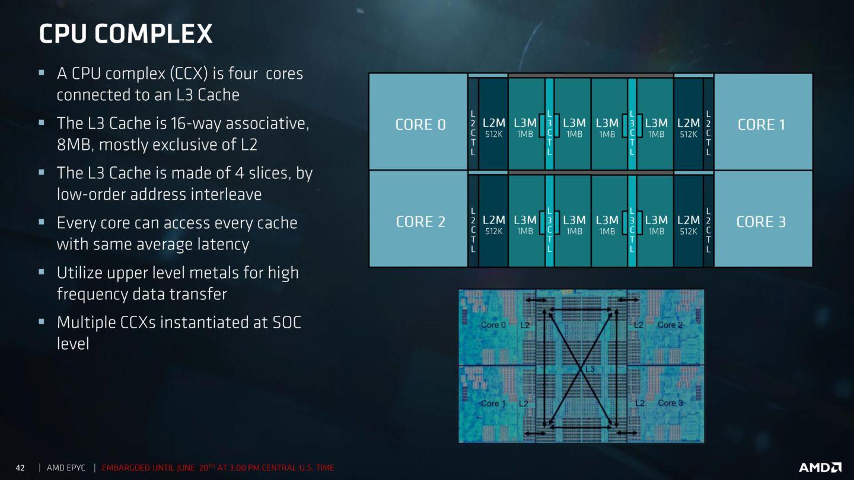 amd-epyc-processors_slide_16