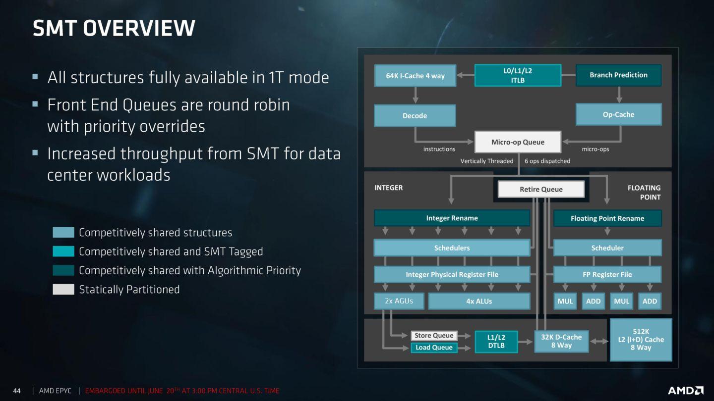 amd-epyc-processors_slide_18