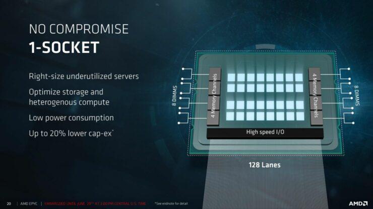 amd-epyc-processors_slide_2