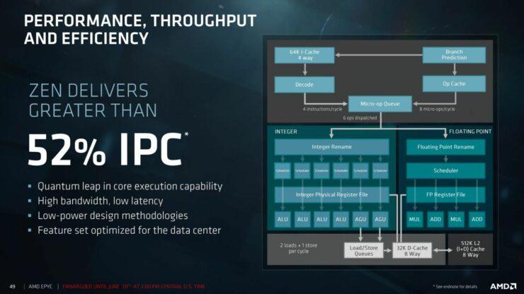 amd-epyc-processors_slide_23