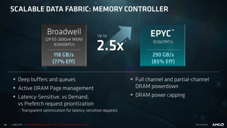 amd-epyc-processors_slide_24