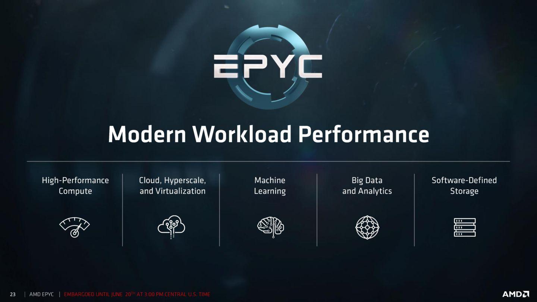 amd-epyc-processors_slide_3