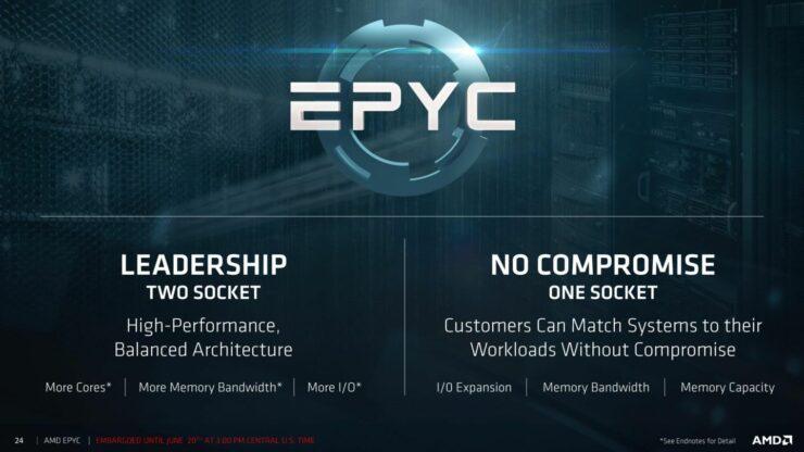 amd-epyc-processors_slide_4