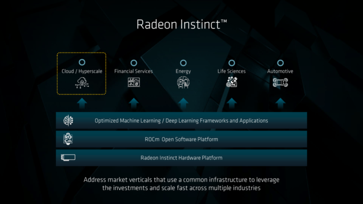 amd-radeon-instinct-accelrators_3