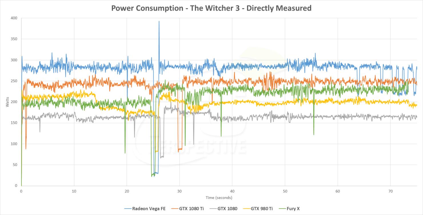 amd-radeon-vega-frontier-edition-power-consumption_1