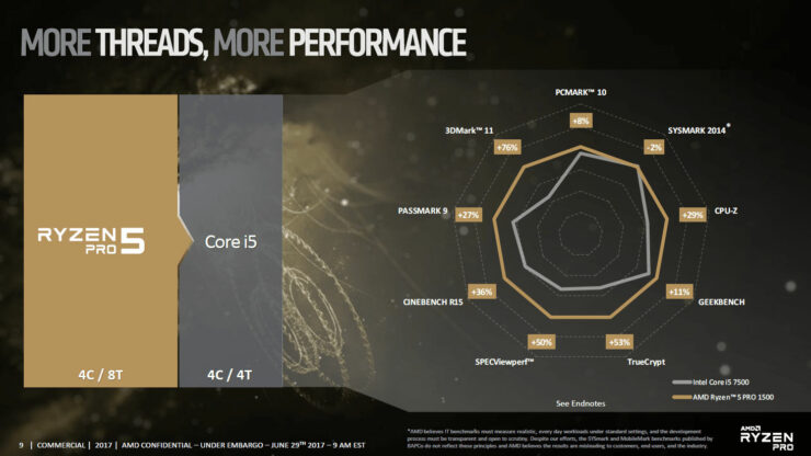 amd-ryzen-pro-enterprise-processor-launch_11