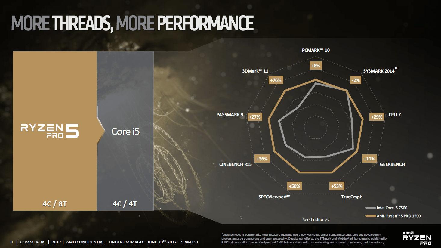 amd-ryzen-pro-enterprise-processor-launch_11