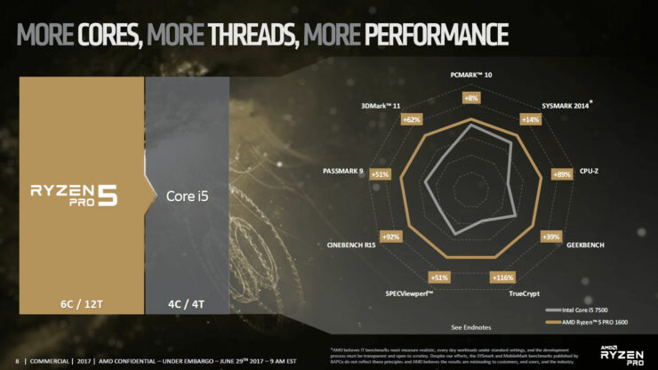 amd-ryzen-pro-enterprise-processor-launch_12