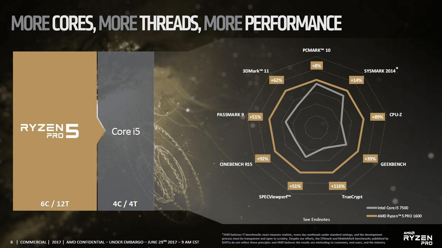 amd-ryzen-pro-enterprise-processor-launch_12