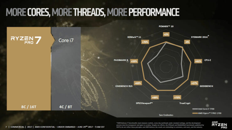 amd-ryzen-pro-enterprise-processor-launch_13