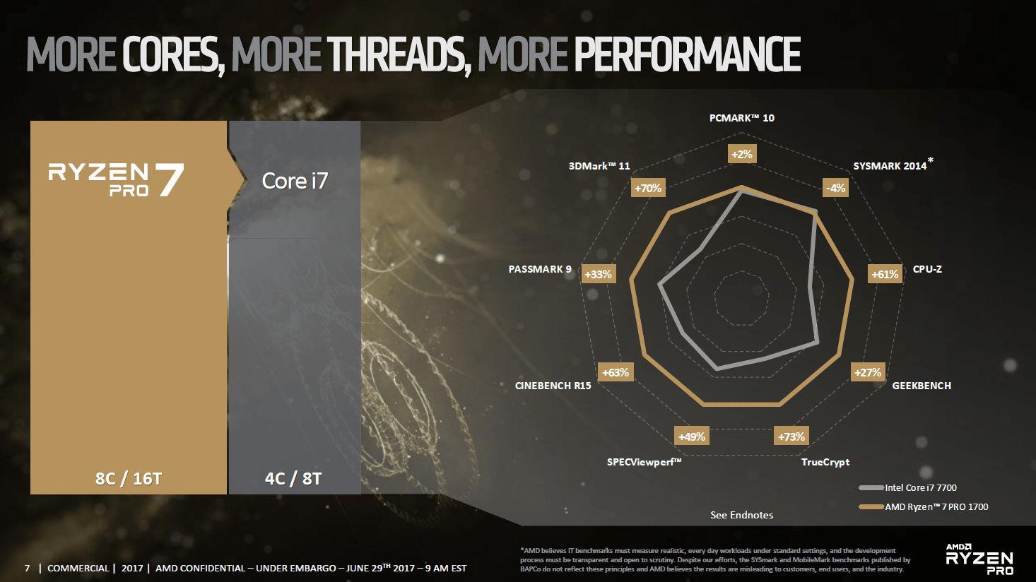 amd-ryzen-pro-enterprise-processor-launch_13