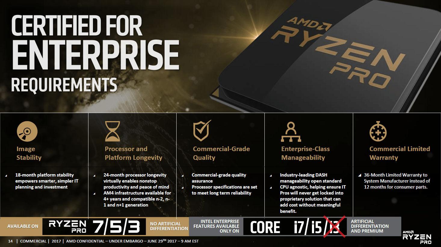 amd-ryzen-pro-enterprise-processor-launch_4
