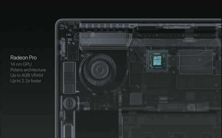 Here, you can see a AMD Radeon Pro GPU inside the latest Macbook Pro which is powered by Intel's Skylake architecture. Wait What???