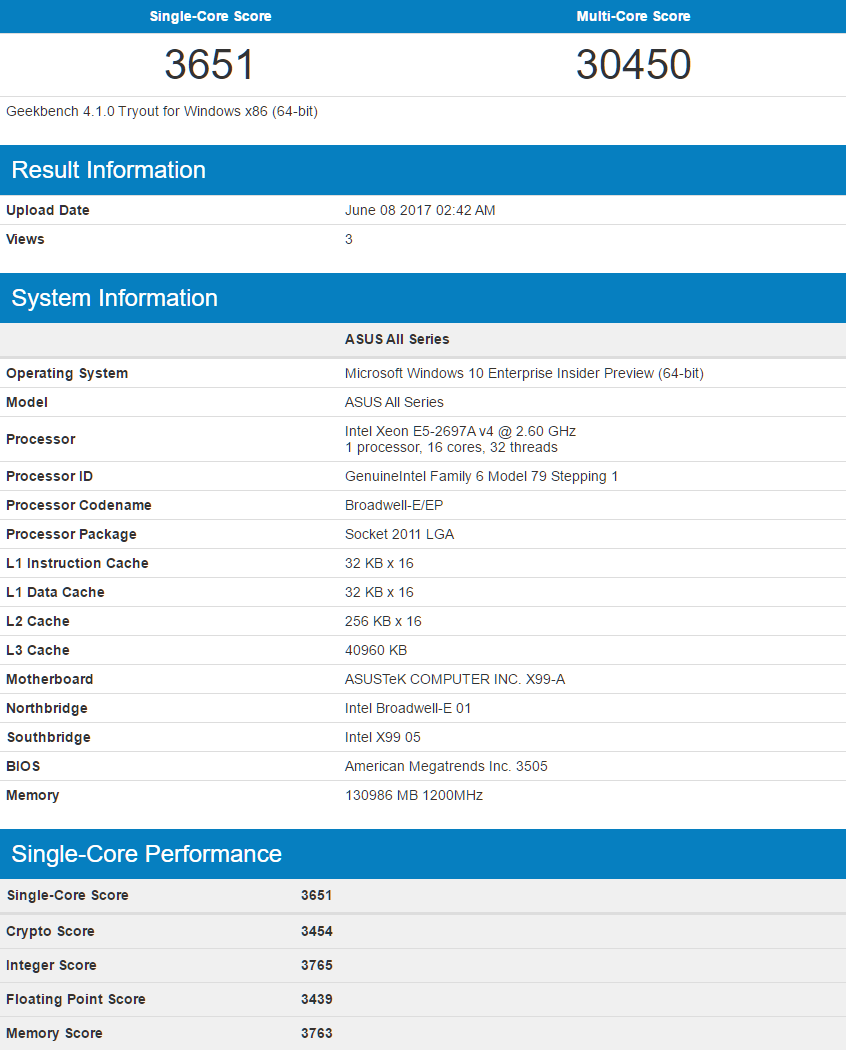 AMD Ryzen Threadripper 1950X 16 Core Specs and Performance