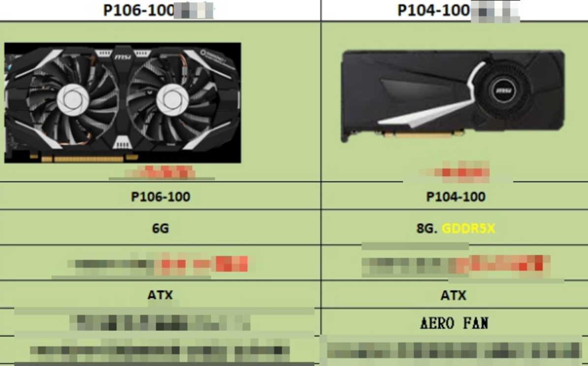 Cpu V Gpu Vs Accelarator Cards For Bitcoin Can I Mine