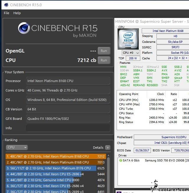 AMD EPYC 7601 SiSoft Sandra and Cinebench 2P Benchmarks and