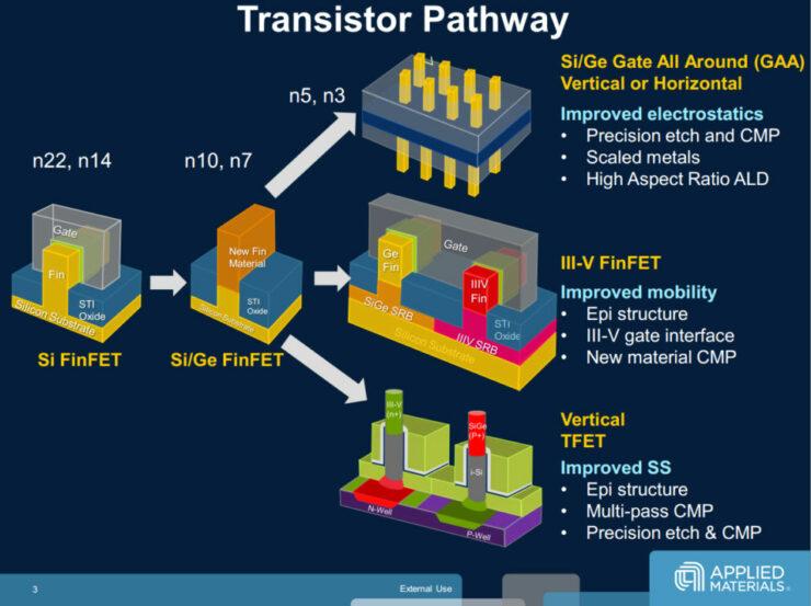different-transistor-topologies-980x733