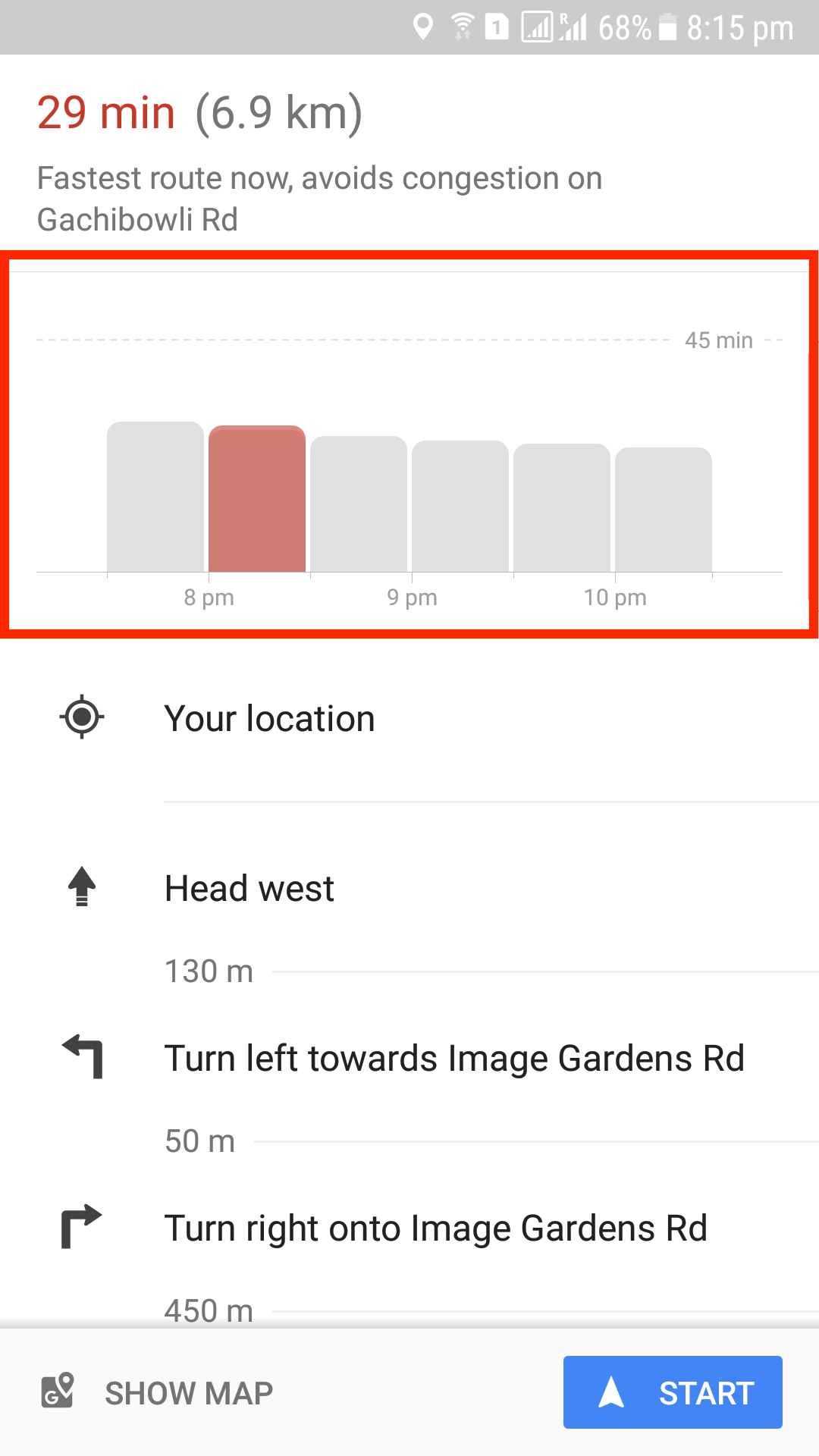 Google Maps traffic graph