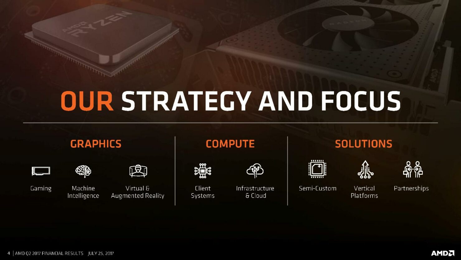 amd-cfo-commentary-slides-q2-17-page-004