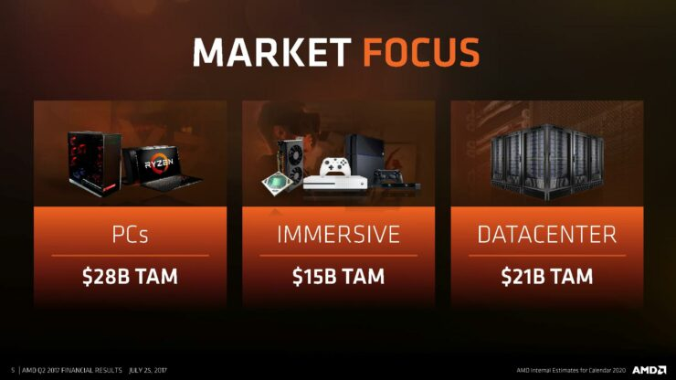 amd-cfo-commentary-slides-q2-17-page-005