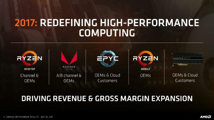 amd-cfo-commentary-slides-q2-17-page-006