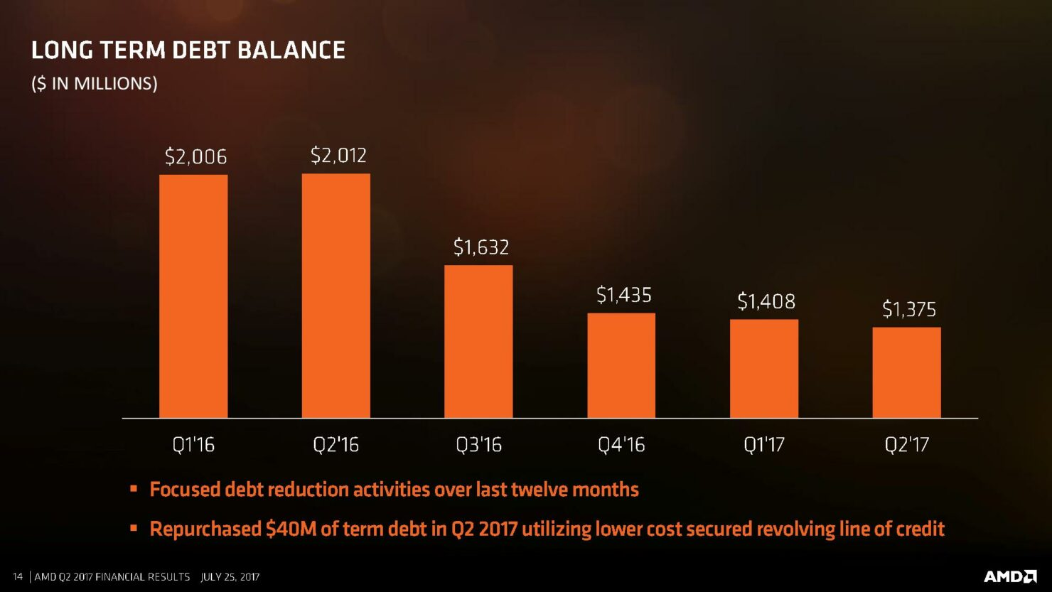 amd-cfo-commentary-slides-q2-17-page-014