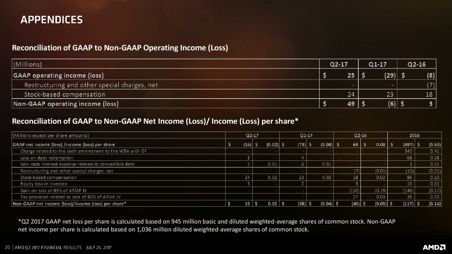 amd-cfo-commentary-slides-q2-17-page-020