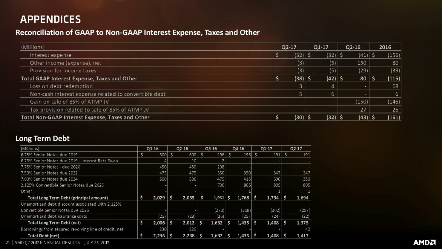 amd-cfo-commentary-slides-q2-17-page-021