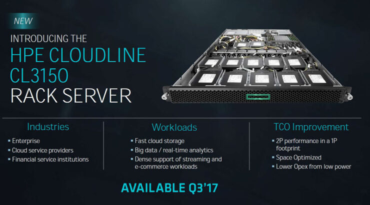 amd-epyc-hpe-cloudline-cl3150