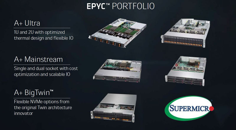 amd-epyc-supermicro-portfolio