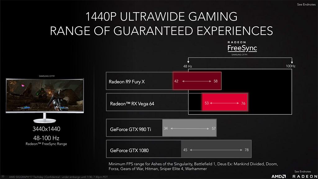 amd-radeon-rx-vega-64-ultrawide-performance-versus-gtx-1080