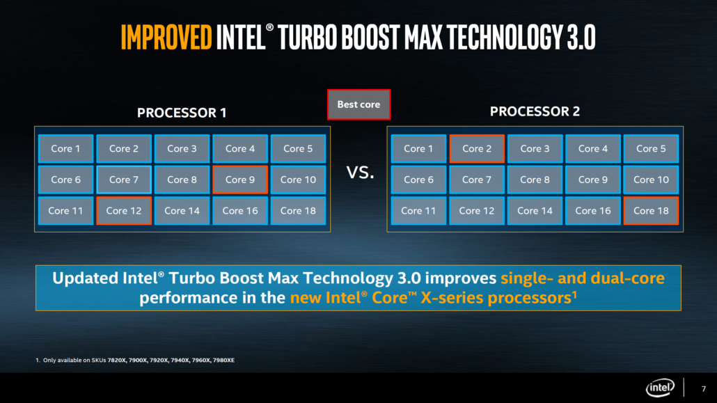 intel-core-x-x299_7