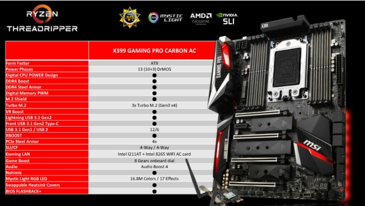 msi-x399-motherboards-for-amd-ryzen-threadripper_8