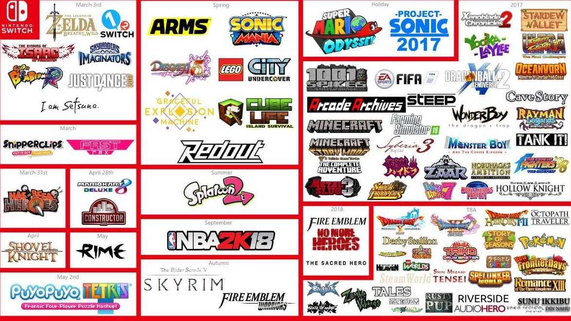 The 'Nintendo Switch has No Games' Narrative   Goomba Stomp