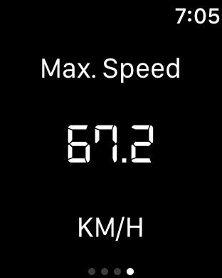 speedometer-hd-4