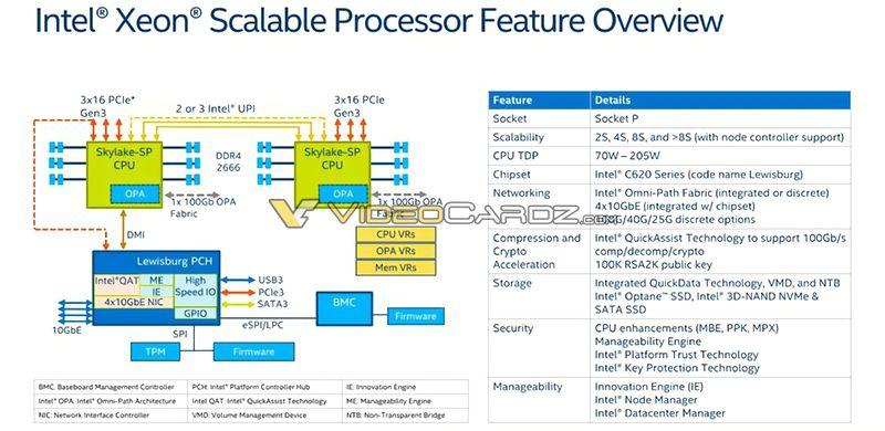 xeon-scaleable-processor-2