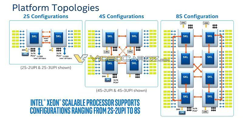 xeon-scaleable-processor-3