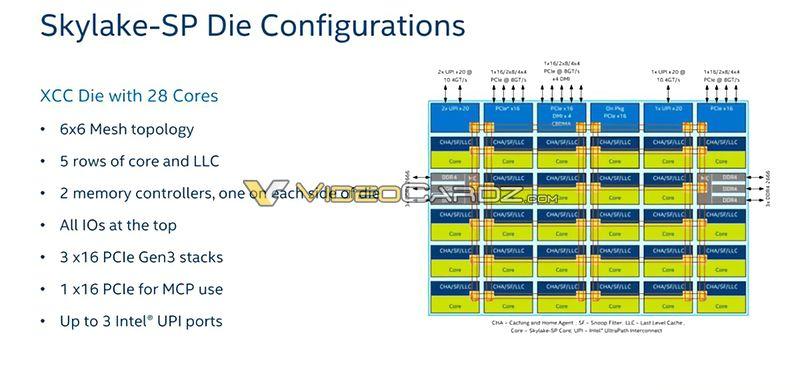 xeon-scaleable-processor-4