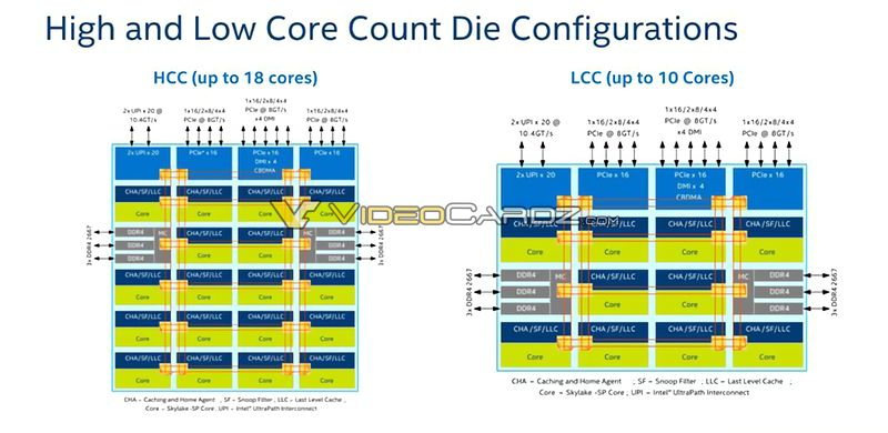 xeon-scaleable-processor-5