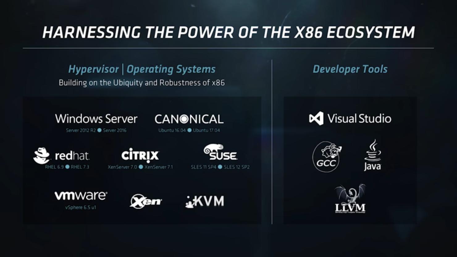 amd-x86-ecyosystem